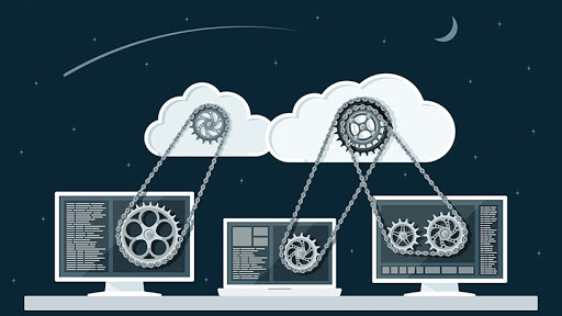 Enhancing payroll with the cloud.