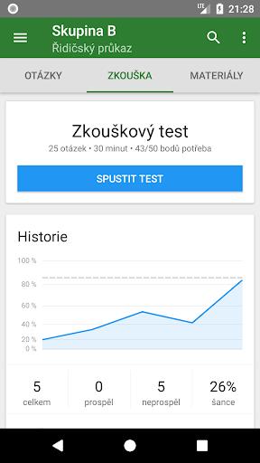 Screenshot for Autoškola 2019 Prémium in Hong Kong Play Store