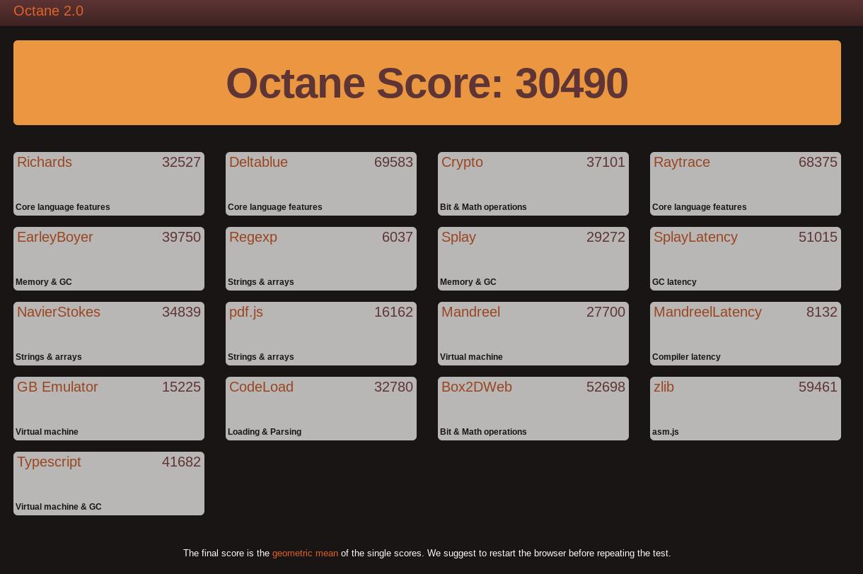 test octane