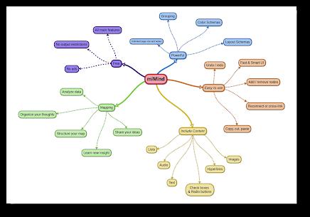 Descargar miMind – Easy Mind Mapping para PC ✔️ (Windows 10/8/7 o Mac) 1