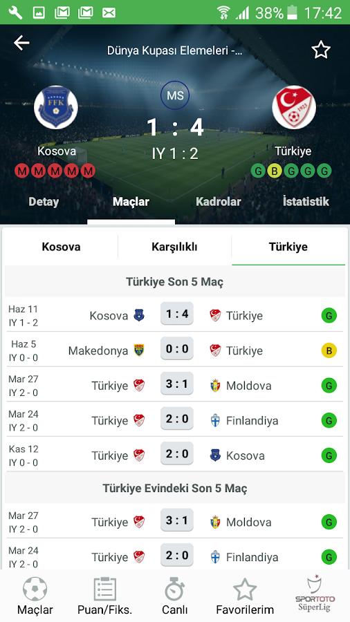 turkiye ligi mac sonuclari