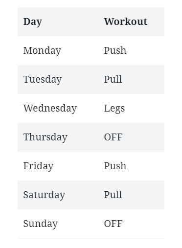 Intermediate Workout Routine For Men