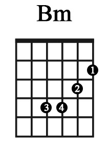 Cách bấm đơn giản hợp âm Bm (Si thứ) - Học guitar thờ phượng