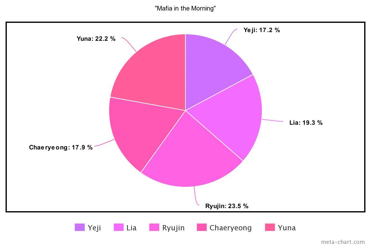 meta-chart - 2021-04-30T104147.059