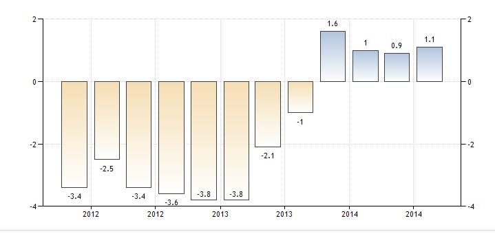 PIL portogallo.png