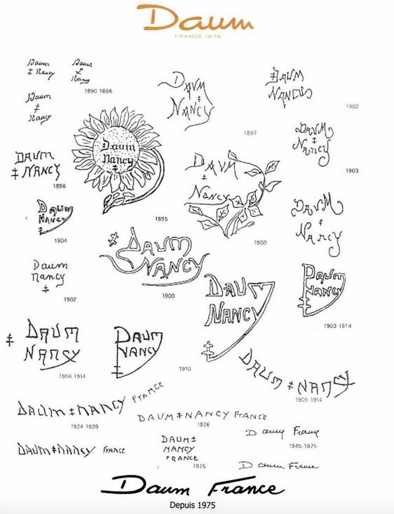 Exemple des différentes signatures Daum