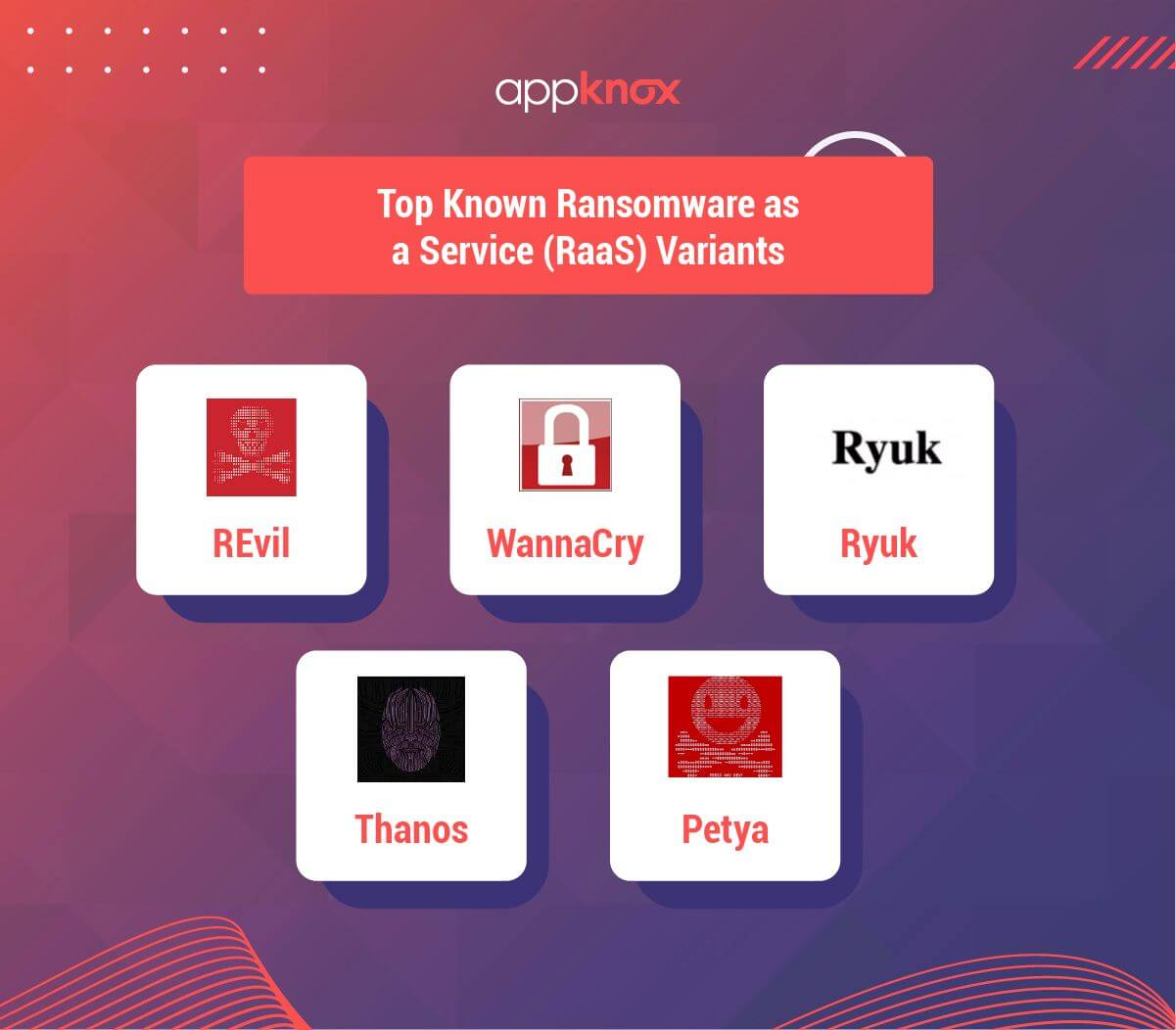Top 5 Known Ransomware as a Service Variants