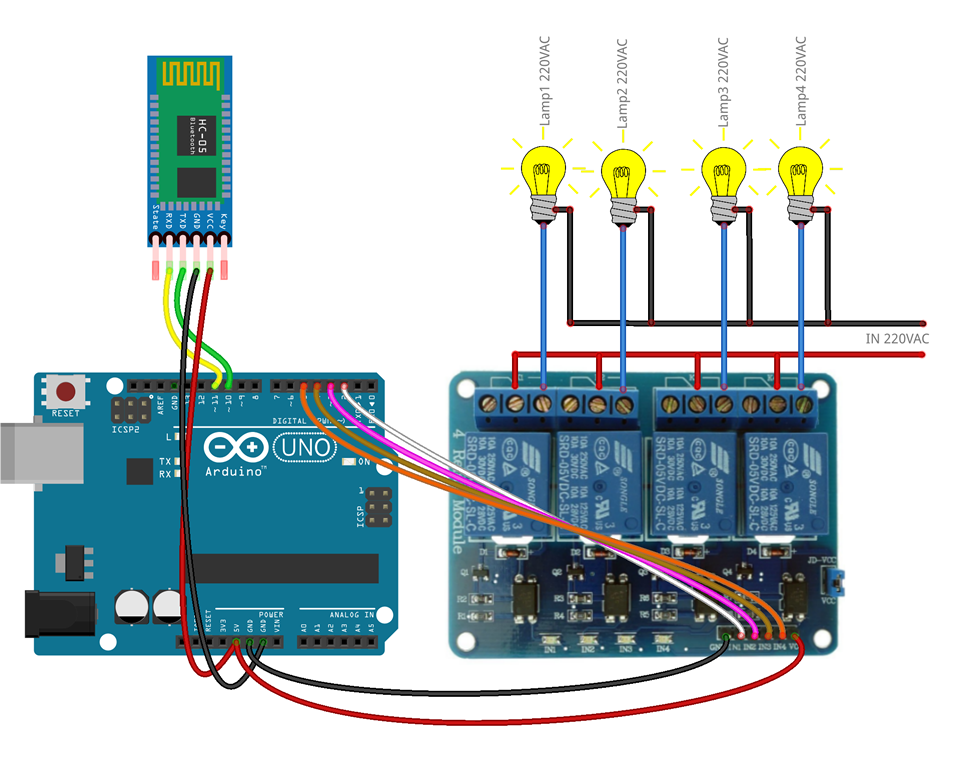 Bluetooth Control for Arduino APK Latest Version Download