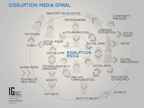 Photo: Disruption Media Spiral