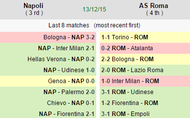 napoli-as roma.png