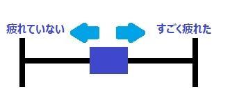 ダイアグラム  中程度の精度で自動的に生成された説明