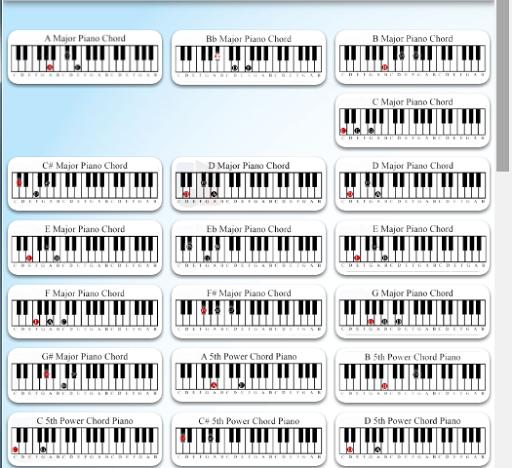Best Piano Chords Apk Download Apkpure