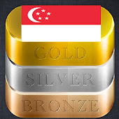 Singapore Daily Gold Price