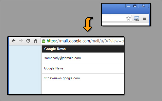 Send URL