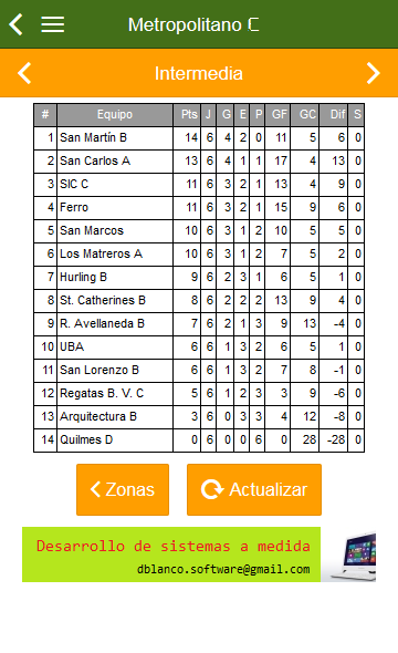Ranking Metro C Hockey- screenshot