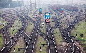 Railways – Group D Classes For Exam 2019
