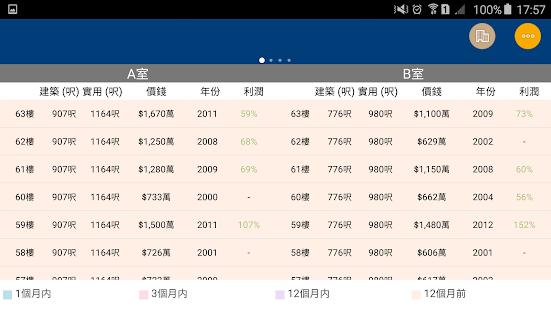 利嘉閣 Android Apps On Google Play