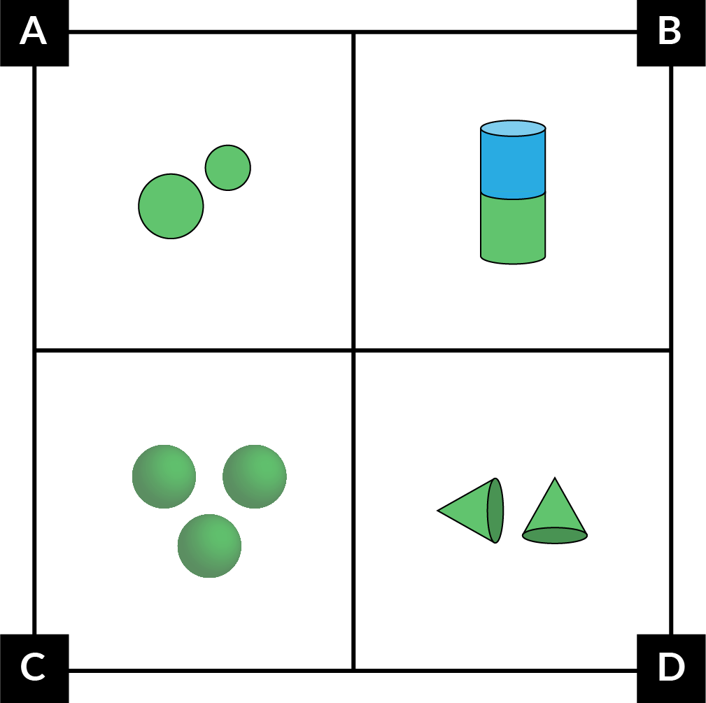 A: 2 green circles, one slightly larger than the other. B: A blue cylinder on top of a green cylinder. The cylinders are the same size. C: 3 green spheres, all the same size. D: 2 green cones, both the same size. 1 points to the side and 1 points up.