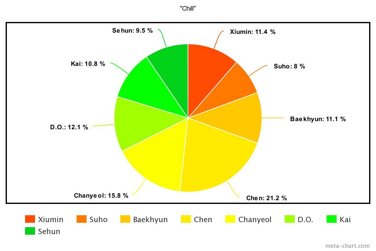 meta-chart - 2021-03-31T214159.556