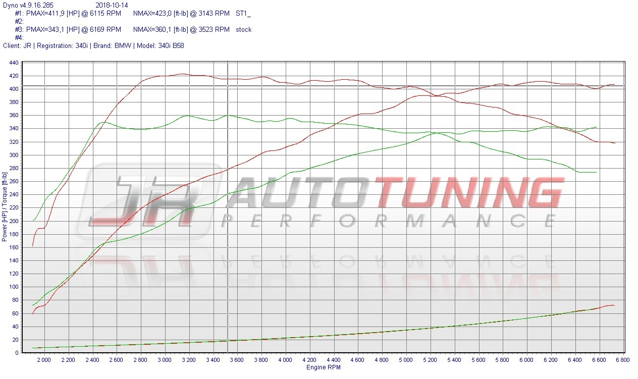 MG flasher - mobile App for B58 Fxx/Gxx tuning -- NOW LIVE!!!