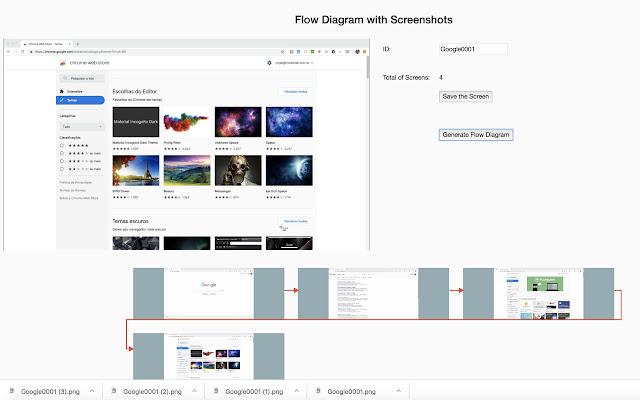 Flow Diagram with Screenshots