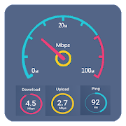 NetSpeed : Internet Bandwidth Speed Test