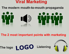 Photo: Viral Marketing – The quick mouth-to-mouth propaganda