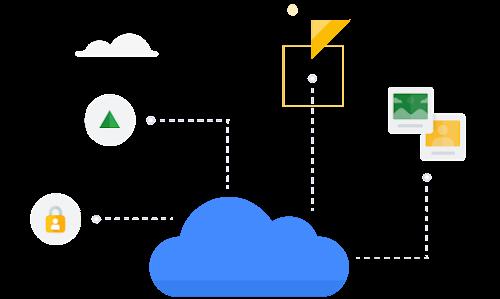 An enterprise solution built for the cloud age