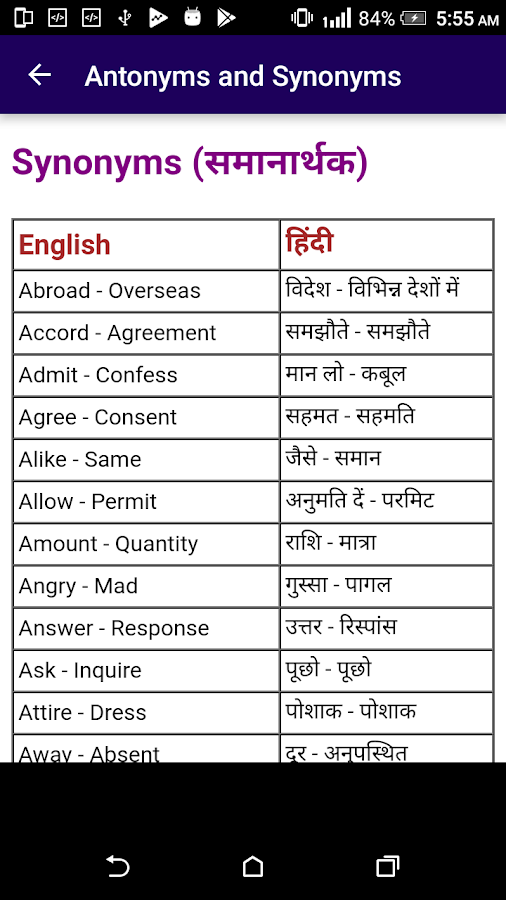 Learn Antonyms   Synonyms in Hindi   10000  Words  screenshot. Learn Antonyms   Synonyms in Hindi   10000  Words   Android Apps