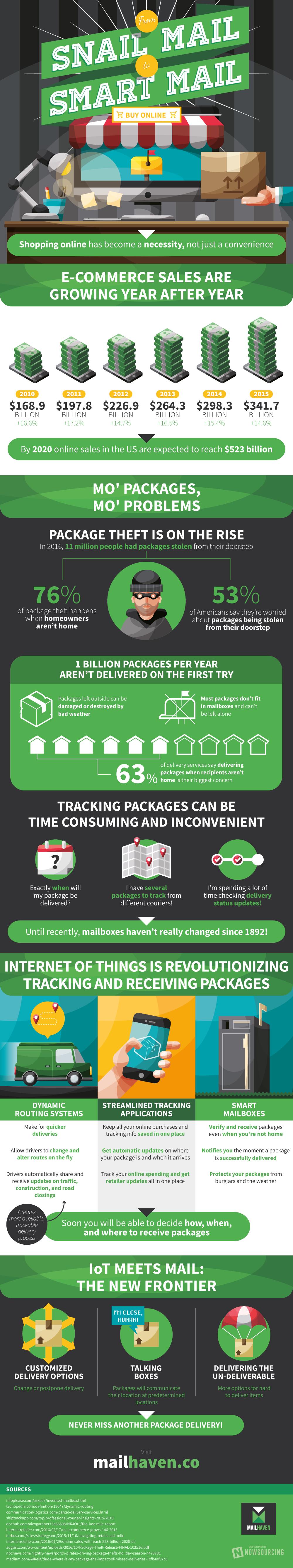 Internet de las cosas para la entrega de paquetes