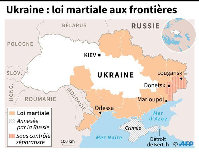 Image result for loi martiale ukraine