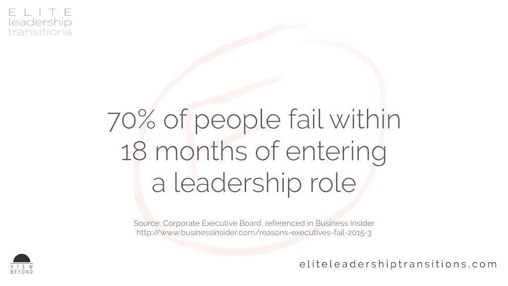 70% of people fail within 18 months of entering a leadership role