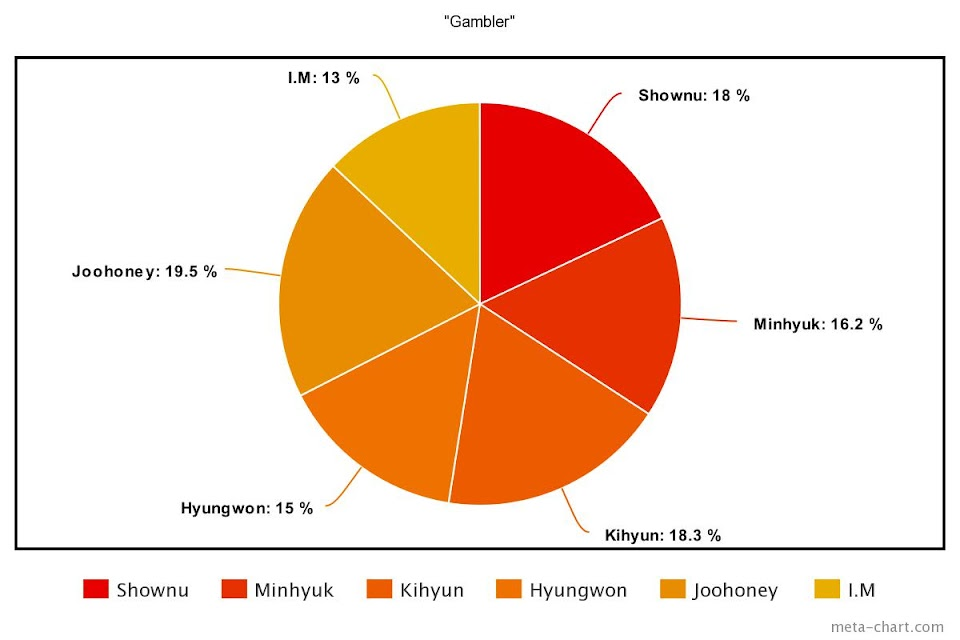 meta-chart - 2021-06-02T190914.387