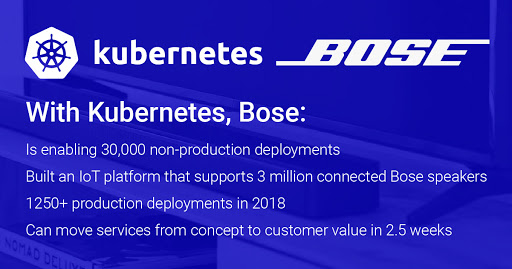 Bose Supports Rapid Development for Millions of IoT Products With Kubernetes