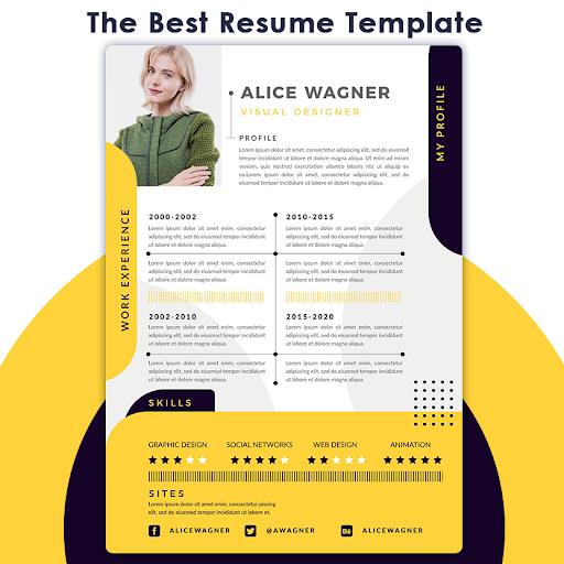 Best Resume Builder Reddit from lh3.googleusercontent.com
