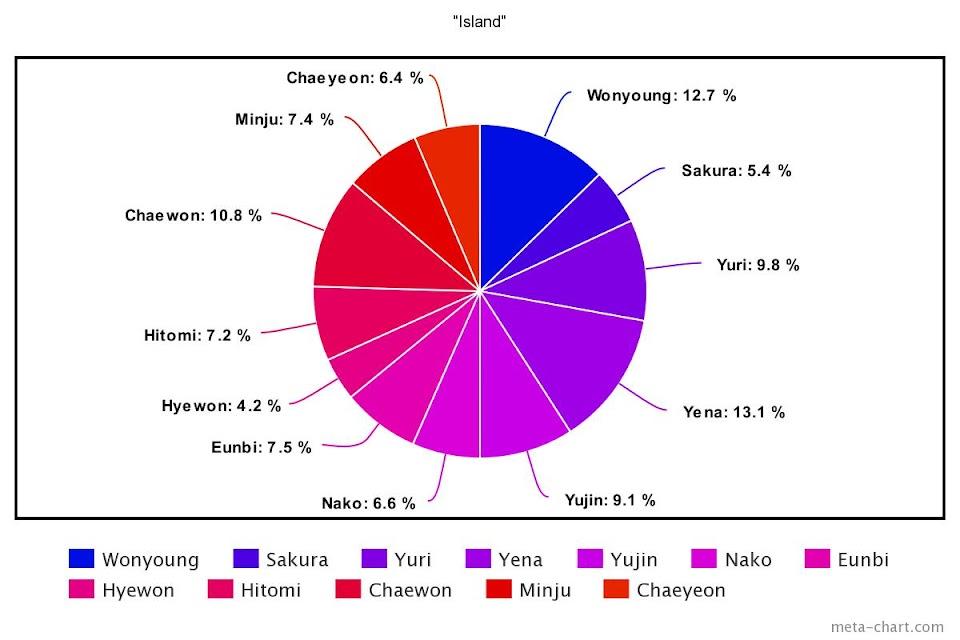 meta-chart - 2021-01-23T180024.725