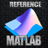 Learn Matlab for Beginner
