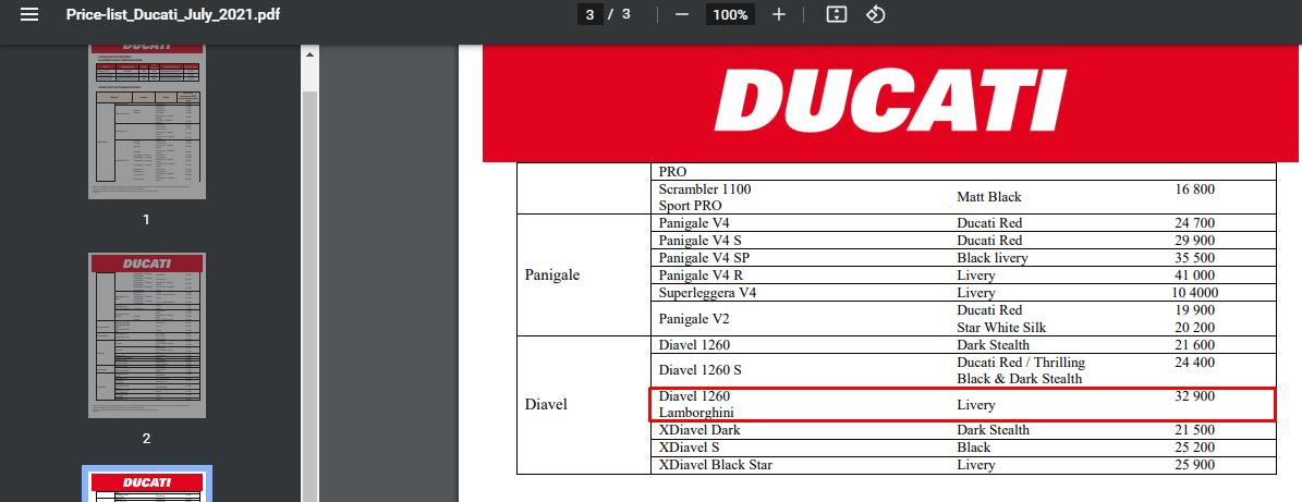 Сколько Саша Слобоженко заплатил за свой редкий Ducati Diavel 1260