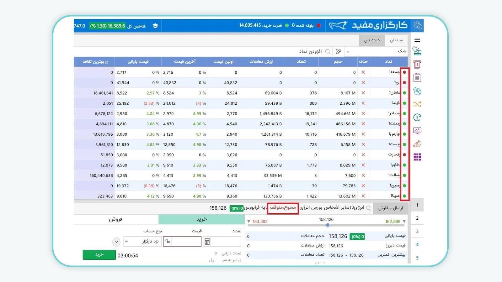 مشاهده وضعیت نماد در سامانههای معاملاتی کارگزاری مفید
