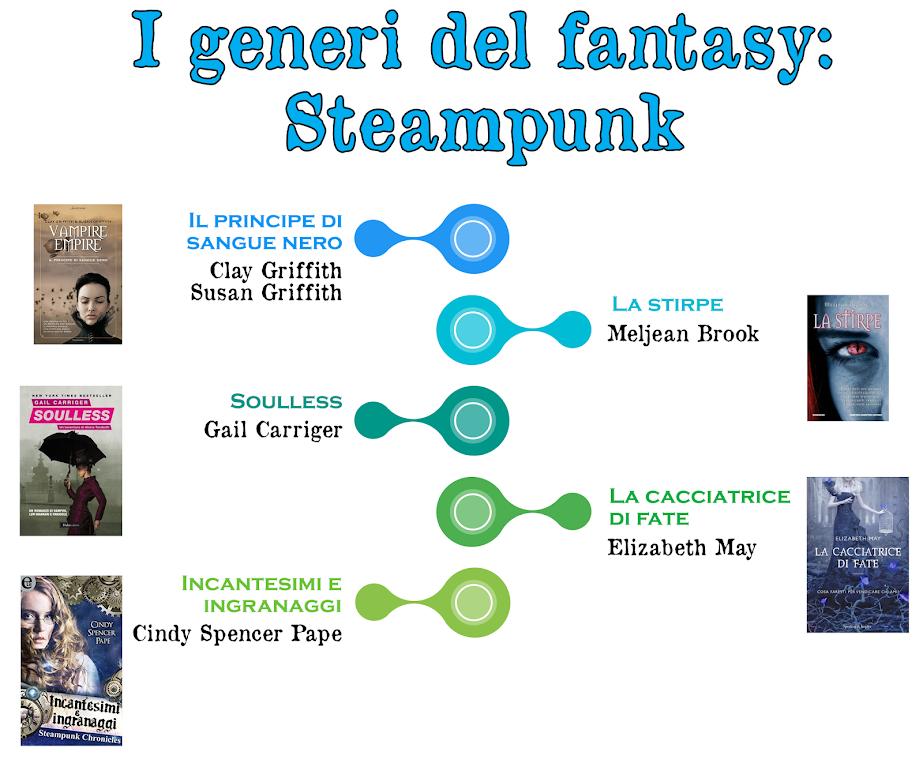 I generi del fantasy: Stteampunk