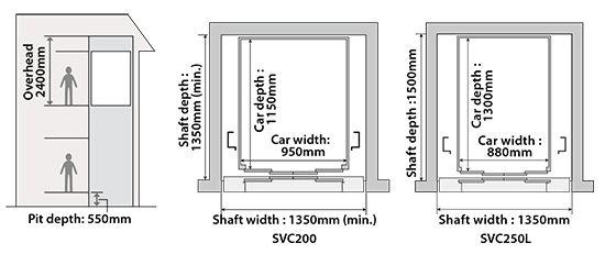 Thang máy gia đình Mitsubishi nhập khẩu | Hexacorp phân phối chính hãng
