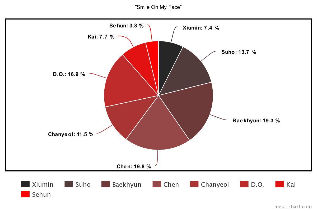 meta-chart - 2021-04-02T193656.816