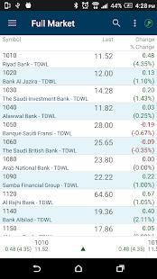 Aljazira Capital - náhled