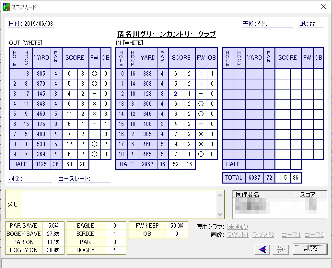 兵庫県 – 猪名川グリーンカントリークラブ