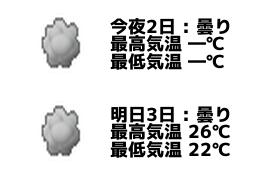 ポキオ livedoor 天気 API