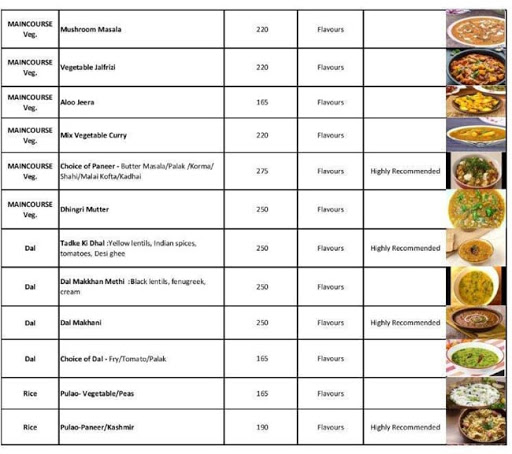 Flavours Radha Hometel menu 2