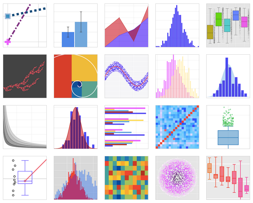 Plot ly's Plot to Visualize More Data | ProgrammableWeb