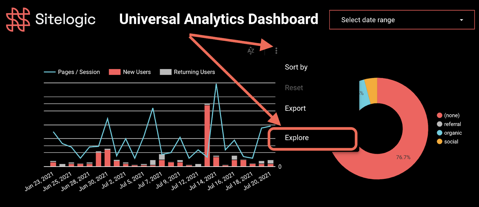 Screenshot of how to create an Exploration in Data Studio from an existing graph.