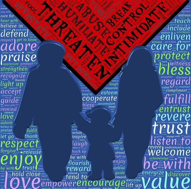 Image of family in silhouette and words depicting what is a normal happy family and what are the attributes of a physically and emotionally abusive home