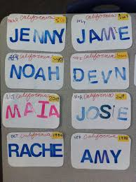Transportation week-License plates- kids wrote the month and year they were  born … | Transportation preschool, Transportation theme preschool,  Transportation crafts